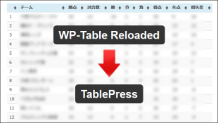 「WP-Table Reloaded」から「TablePress」に変える流れ