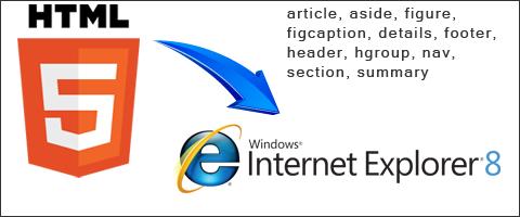 HTML5で作ったWebサイトをIE8でも崩れないようにする方法
