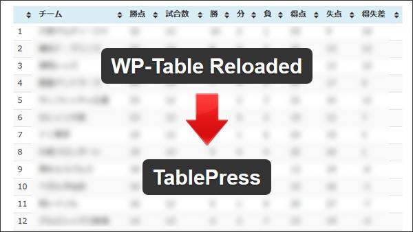 テーブルを作成するプラグインを「WP-Table Reloaded」から「TablePress」に変える流れ